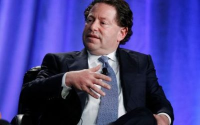 Shareholders narrowly approve videogame maker Activision Blizzard CEO's $155 million pay